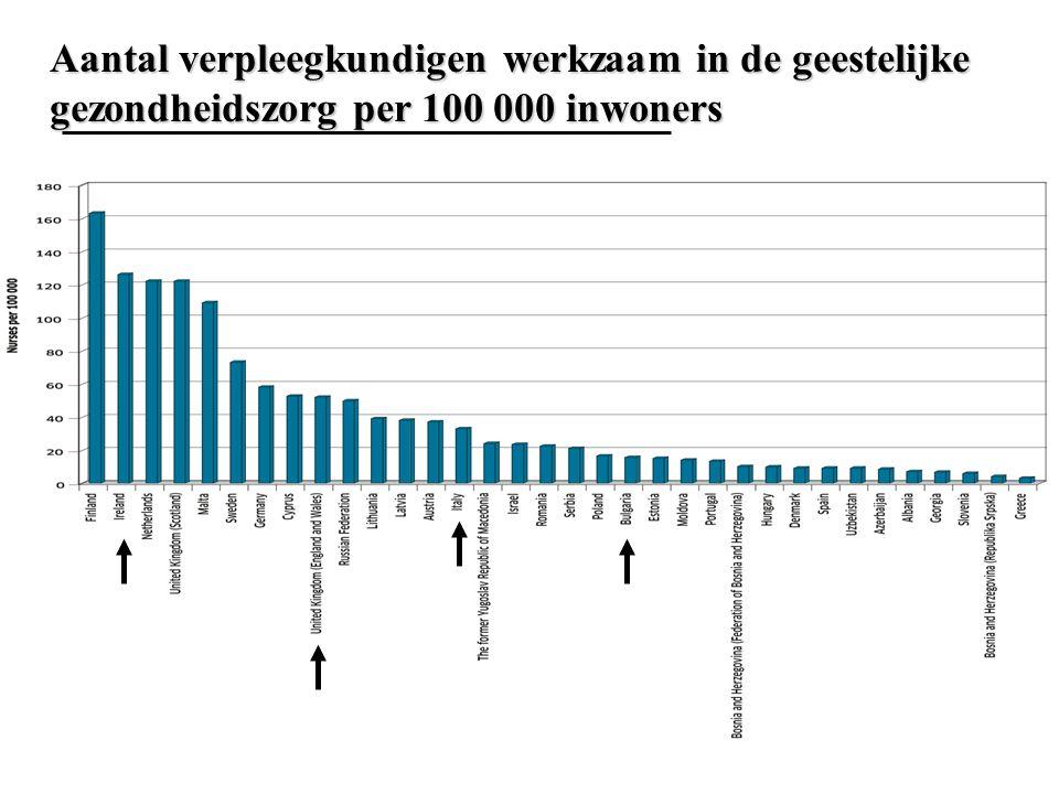 Aantal verpleegkundigen werkzaam in de geestelijke gezondheidszorg per 100 000 inwoners