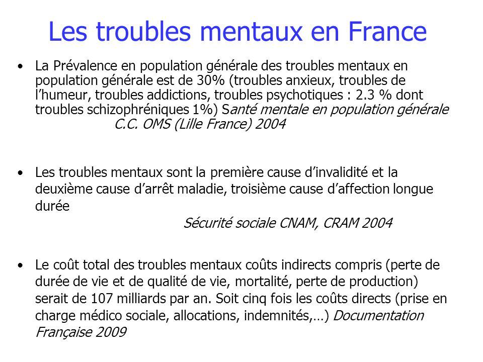Les troubles mentaux en France La Prévalence en population générale des troubles mentaux en population générale est de 30% (troubles anxieux, troubles