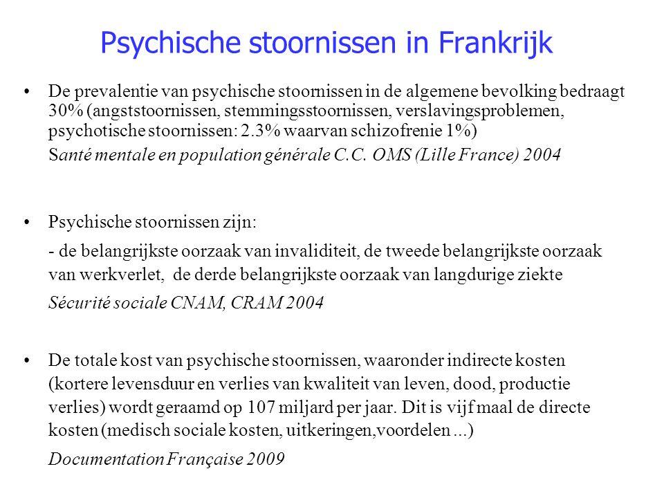 Psychische stoornissen in Frankrijk De prevalentie van psychische stoornissen in de algemene bevolking bedraagt 30% (angststoornissen, stemmingsstoornissen, verslavingsproblemen, psychotische stoornissen: 2.3% waarvan schizofrenie 1%) Santé mentale en population générale C.C.