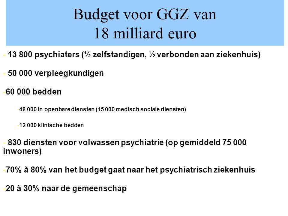 - 13 800 psychiaters (½ zelfstandigen, ½ verbonden aan ziekenhuis) - 50 000 verpleegkundigen -60 000 bedden -48 000 in openbare diensten (15 000 medis