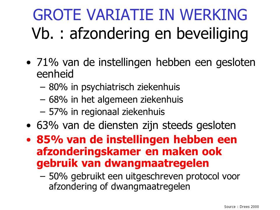 GROTE VARIATIE IN WERKING Vb.