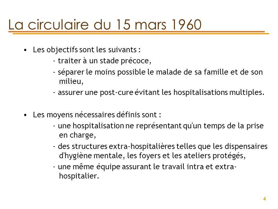La circulaire du 15 mars 1960 Les objectifs sont les suivants : - traiter à un stade précoce, - séparer le moins possible le malade de sa famille et de son milieu, - assurer une post-cure évitant les hospitalisations multiples.