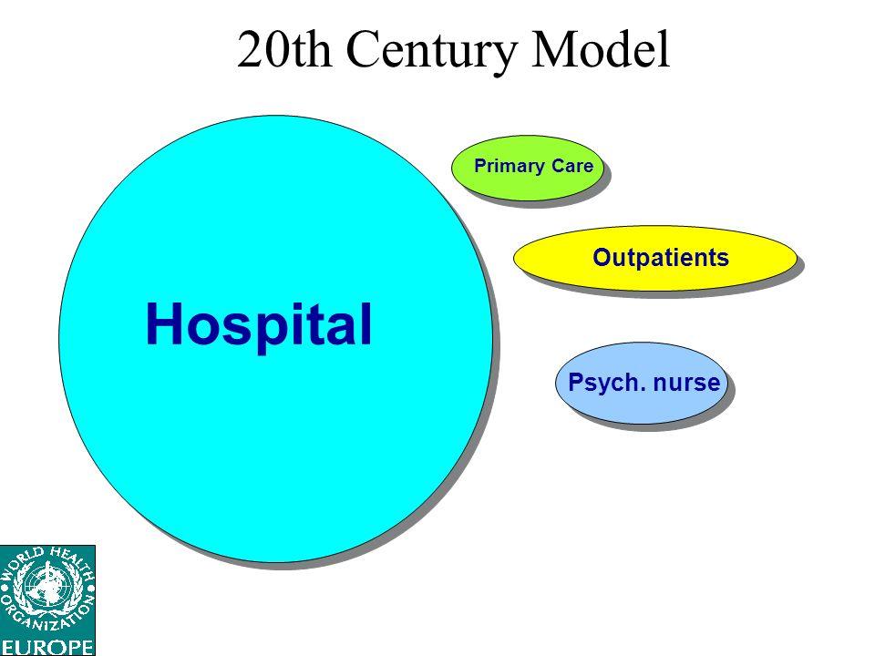 Lokale besturen van de geestelijke gezondheid Nationale context