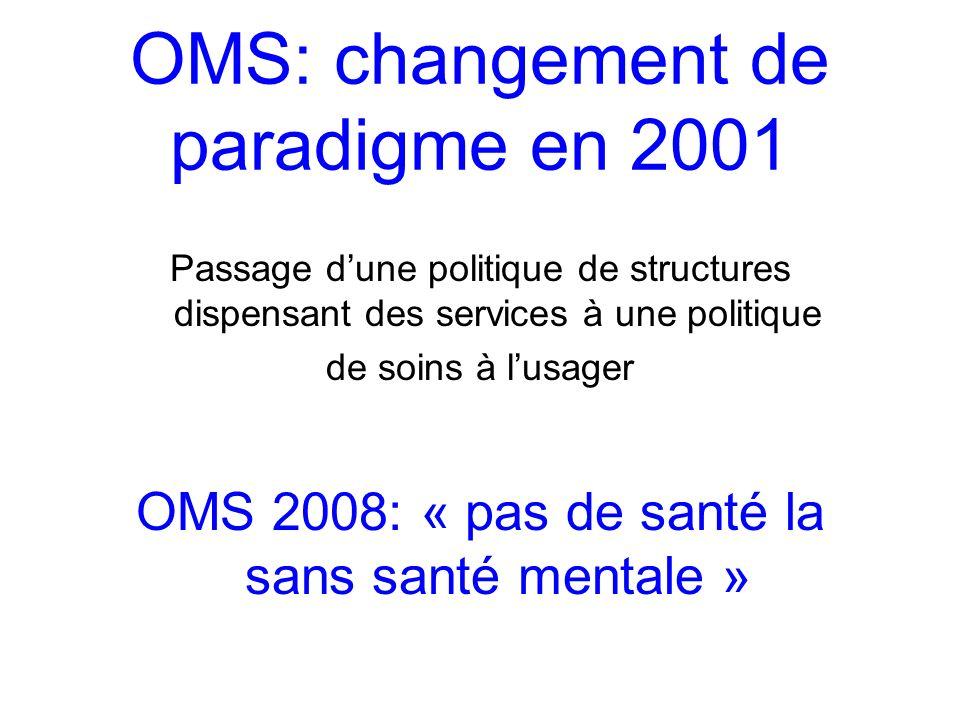 OMS: changement de paradigme en 2001 Passage dune politique de structures dispensant des services à une politique de soins à lusager OMS 2008: « pas de santé la sans santé mentale »