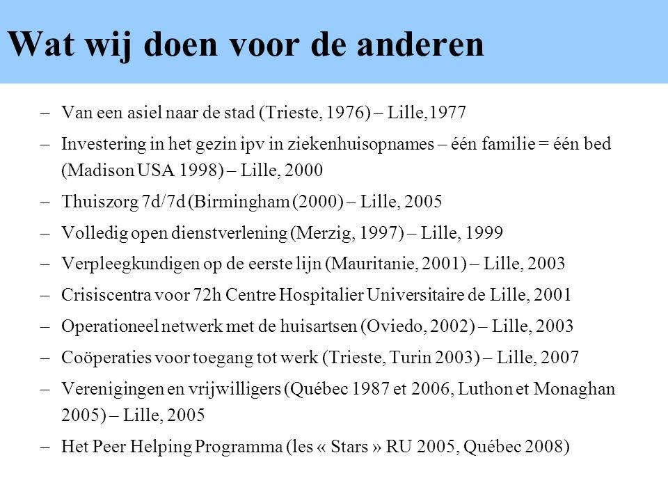 Wat wij doen voor de anderen –Van een asiel naar de stad (Trieste, 1976) – Lille,1977 –Investering in het gezin ipv in ziekenhuisopnames – één familie = één bed (Madison USA 1998) – Lille, 2000 –Thuiszorg 7d/7d (Birmingham (2000) – Lille, 2005 –Volledig open dienstverlening (Merzig, 1997) – Lille, 1999 –Verpleegkundigen op de eerste lijn (Mauritanie, 2001) – Lille, 2003 –Crisiscentra voor 72h Centre Hospitalier Universitaire de Lille, 2001 –Operationeel netwerk met de huisartsen (Oviedo, 2002) – Lille, 2003 –Coöperaties voor toegang tot werk (Trieste, Turin 2003) – Lille, 2007 –Verenigingen en vrijwilligers (Québec 1987 et 2006, Luthon et Monaghan 2005) – Lille, 2005 –Het Peer Helping Programma (les « Stars » RU 2005, Québec 2008)