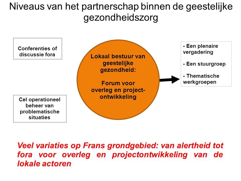 Niveaus van het partnerschap binnen de geestelijke gezondheidszorg Conferenties of discussie fora Cel operationeel beheer van problematische situaties