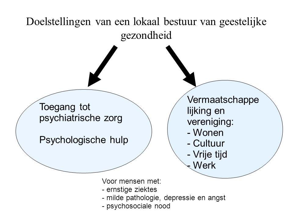 Doelstellingen van een lokaal bestuur van geestelijke gezondheid Toegang tot psychiatrische zorg Psychologische hulp Vermaatschappe lijking en vereniging: - Wonen - Cultuur - Vrije tijd - Werk Voor mensen met: - ernstige ziektes - milde pathologie, depressie en angst - psychosociale nood
