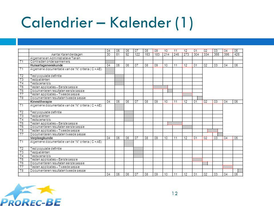 Calendrier – Kalender (1) 12 0405060708091011120102030405 Aantal Kalenderdagen 306192122153183214245273304334365395426 Algemene en Administratieve Tak