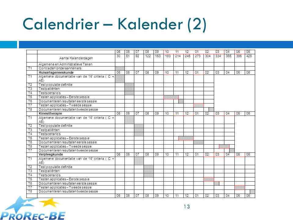Calendrier – Kalender (2) 13 0506070809101112010203040506 Aantal Kalenderdagen 306192122153183214245273304334365395426 Algemene en Administratieve Tak