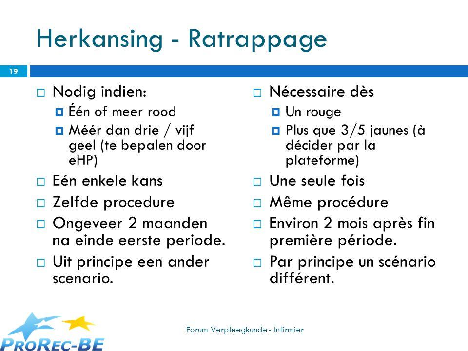 Herkansing - Ratrappage Nodig indien: Één of meer rood Méér dan drie / vijf geel (te bepalen door eHP) Eén enkele kans Zelfde procedure Ongeveer 2 maa