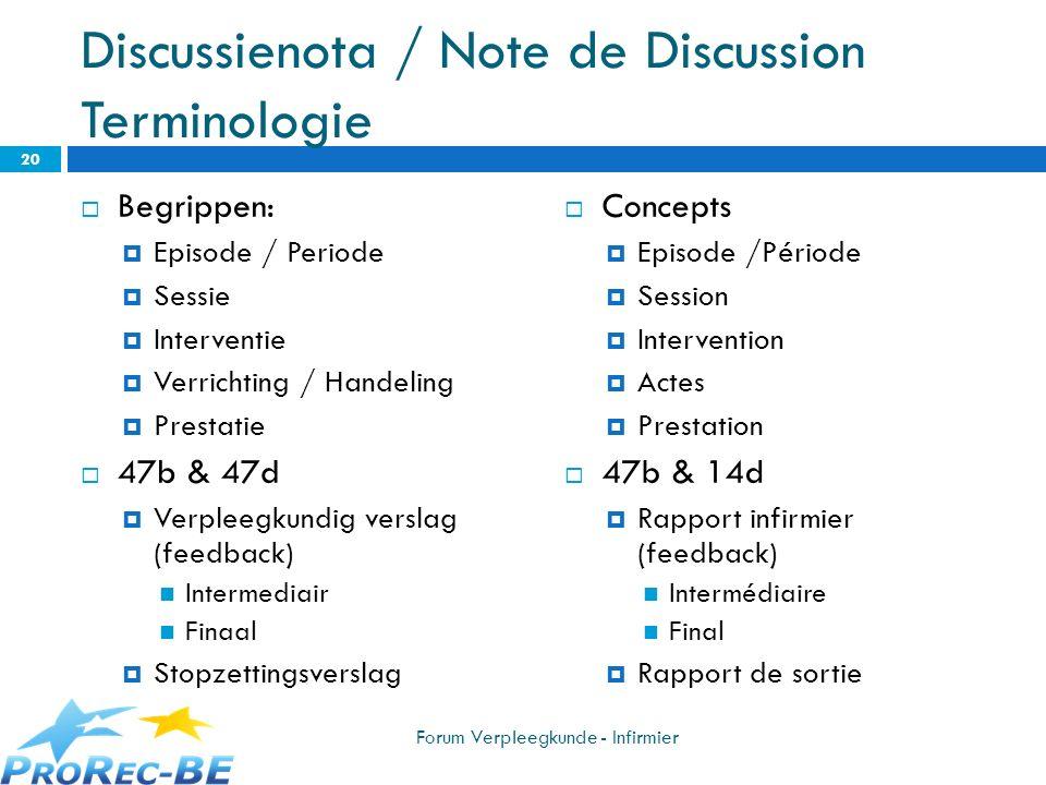Discussienota / Note de Discussion Terminologie Begrippen: Episode / Periode Sessie Interventie Verrichting / Handeling Prestatie 47b & 47d Verpleegku