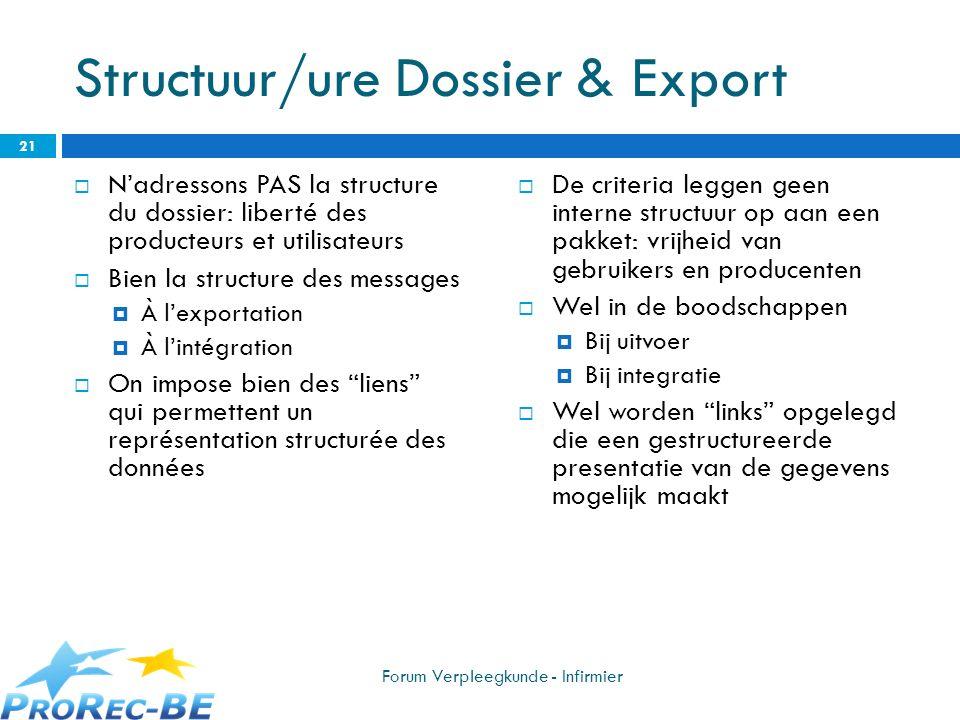 Structuur/ure Dossier & Export Nadressons PAS la structure du dossier: liberté des producteurs et utilisateurs Bien la structure des messages À lexpor