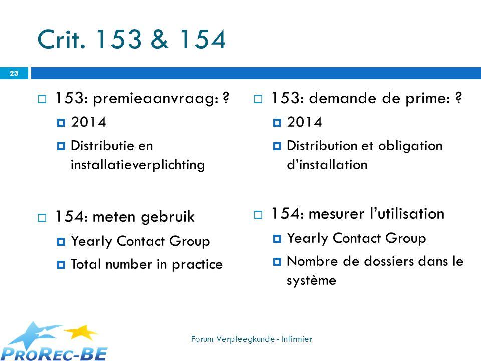 Crit. 153 & 154 153: premieaanvraag: ? 2014 Distributie en installatieverplichting 154: meten gebruik Yearly Contact Group Total number in practice 15