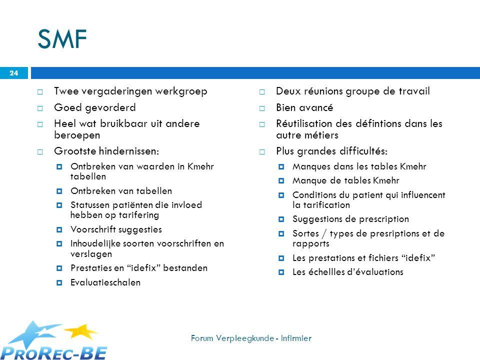 SMF Twee vergaderingen werkgroep Goed gevorderd Heel wat bruikbaar uit andere beroepen Grootste hindernissen: Ontbreken van waarden in Kmehr tabellen