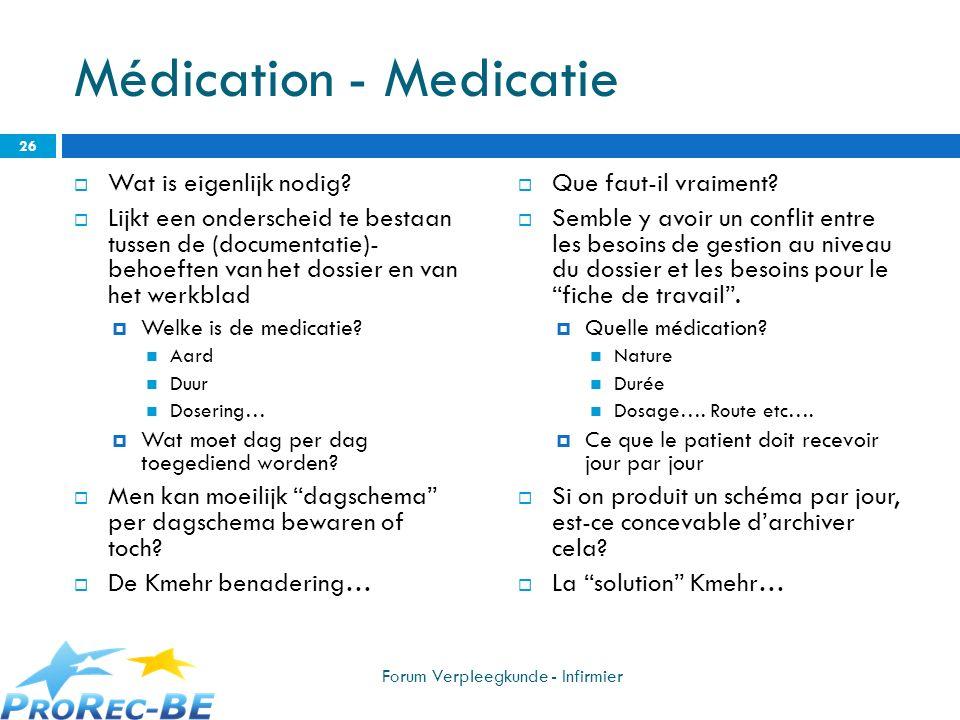 Médication - Medicatie Wat is eigenlijk nodig? Lijkt een onderscheid te bestaan tussen de (documentatie)- behoeften van het dossier en van het werkbla