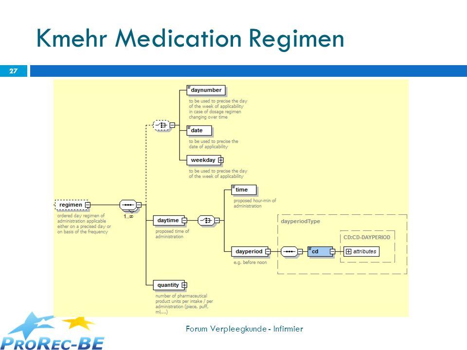 Kmehr Medication Regimen 27 Forum Verpleegkunde - Infirmier