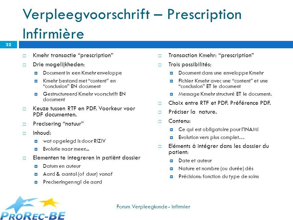 Verpleegvoorschrift – Prescription Infirmière Kmehr transactie prescription Drie mogelijkheden: Document in een Kmehr enveloppe Kmehr bestand met cont