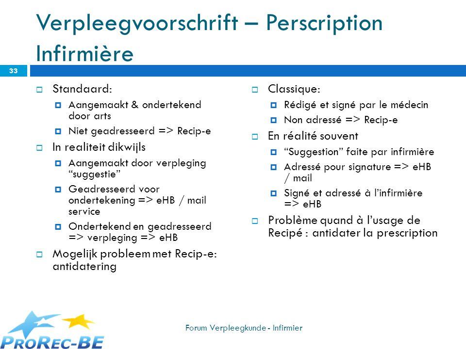 Verpleegvoorschrift – Perscription Infirmière Standaard: Aangemaakt & ondertekend door arts Niet geadresseerd => Recip-e In realiteit dikwijls Aangema