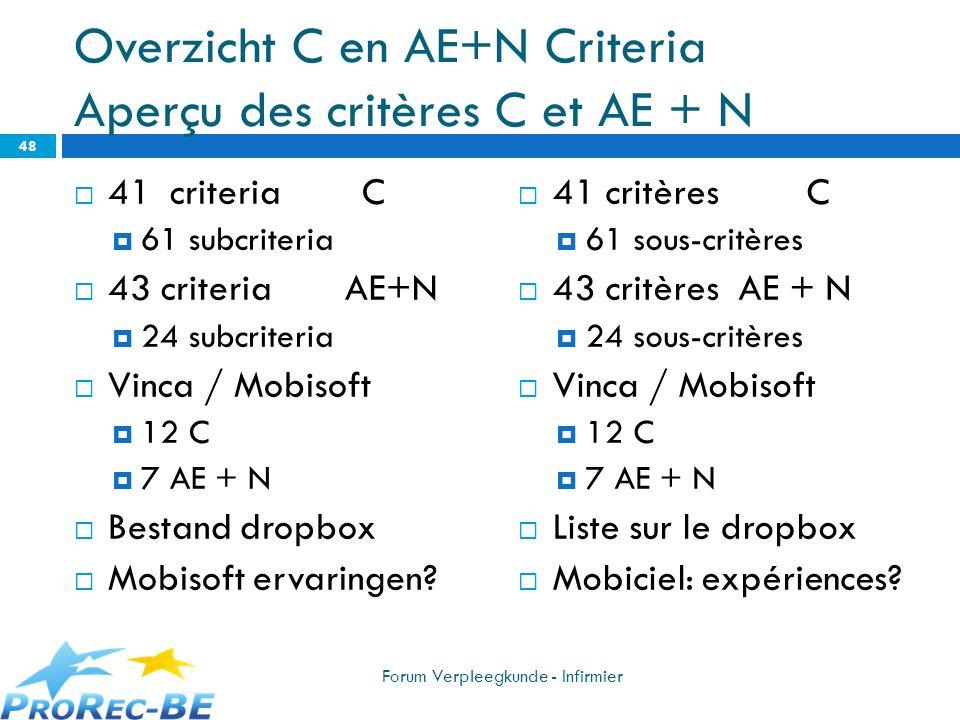 Overzicht C en AE+N Criteria Aperçu des critères C et AE + N 41criteria C 61 subcriteria 43 criteria AE+N 24 subcriteria Vinca / Mobisoft 12 C 7 AE +