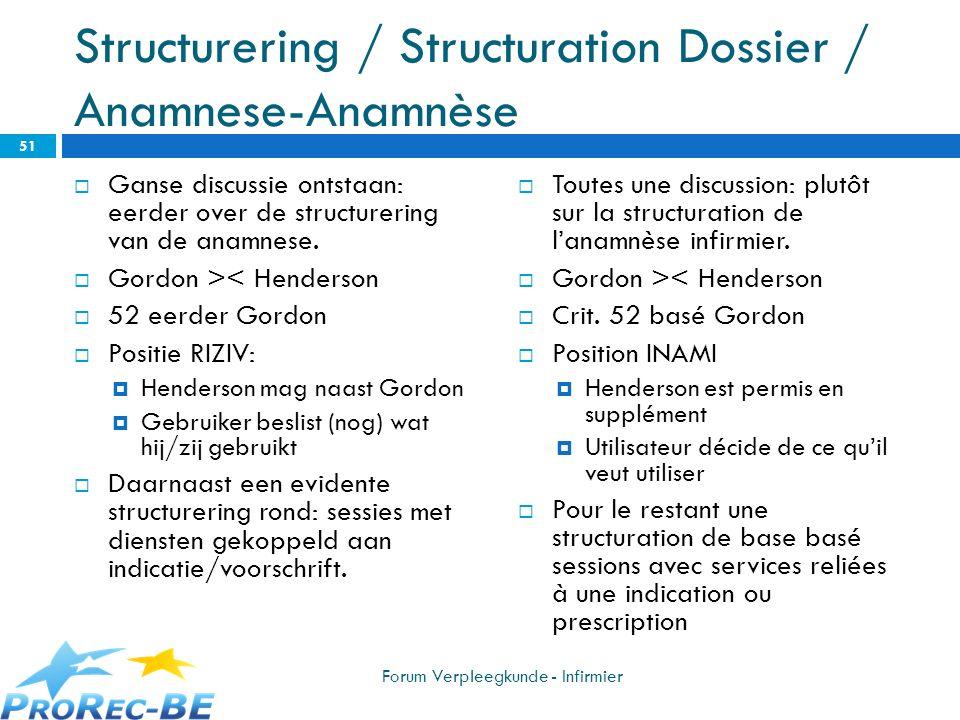 Structurering / Structuration Dossier / Anamnese-Anamnèse Ganse discussie ontstaan: eerder over de structurering van de anamnese. Gordon >< Henderson