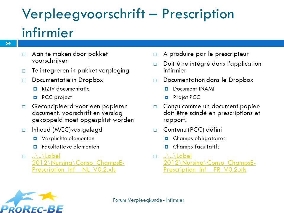 Verpleegvoorschrift – Prescription infirmier Aan te maken door pakket voorschrijver Te integreren in pakket verpleging Documentatie in Dropbox RIZIV d