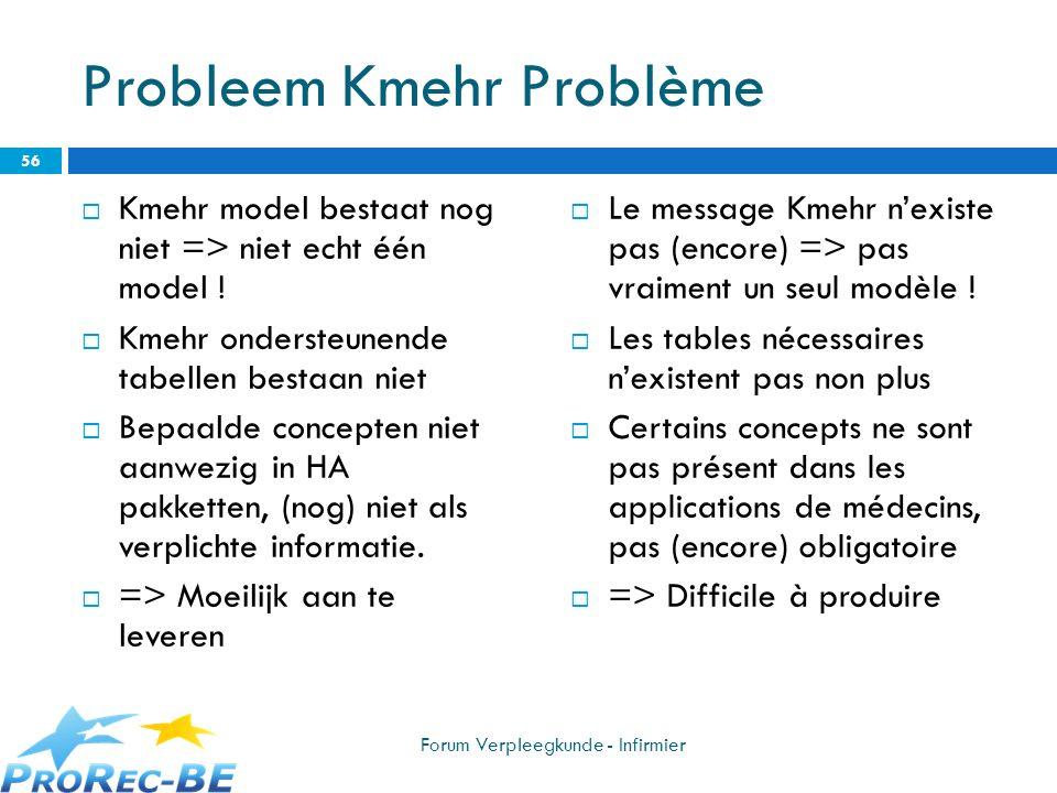 Probleem Kmehr Problème Kmehr model bestaat nog niet => niet echt één model ! Kmehr ondersteunende tabellen bestaan niet Bepaalde concepten niet aanwe