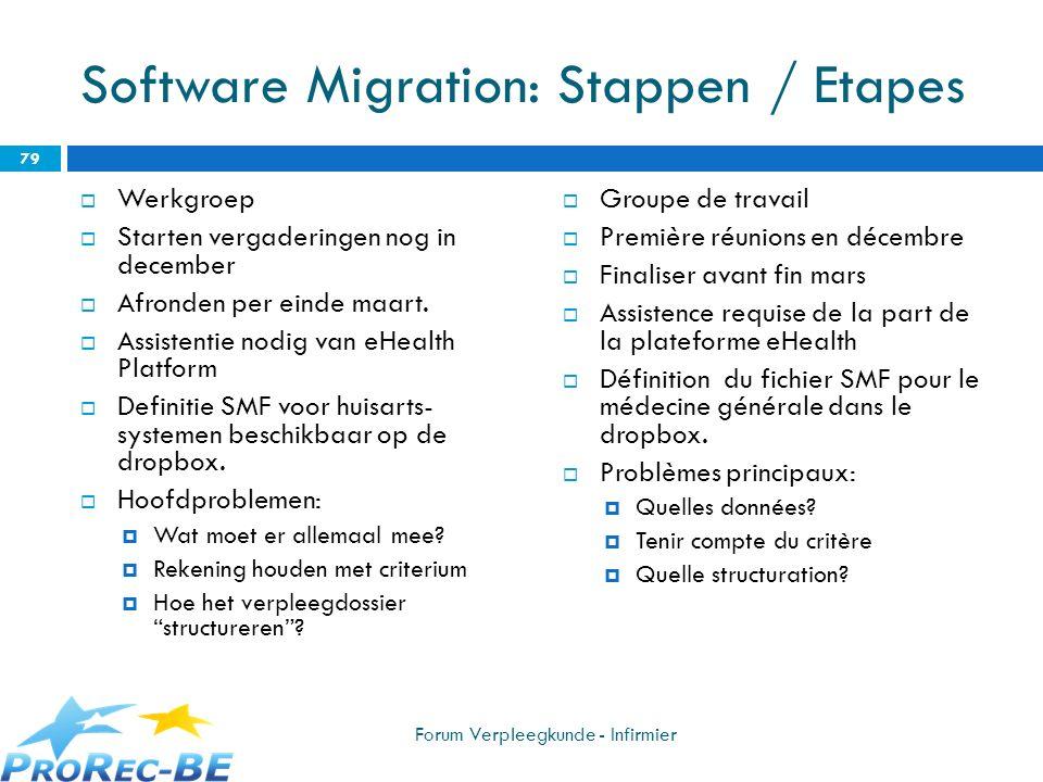 Software Migration: Stappen / Etapes Werkgroep Starten vergaderingen nog in december Afronden per einde maart. Assistentie nodig van eHealth Platform