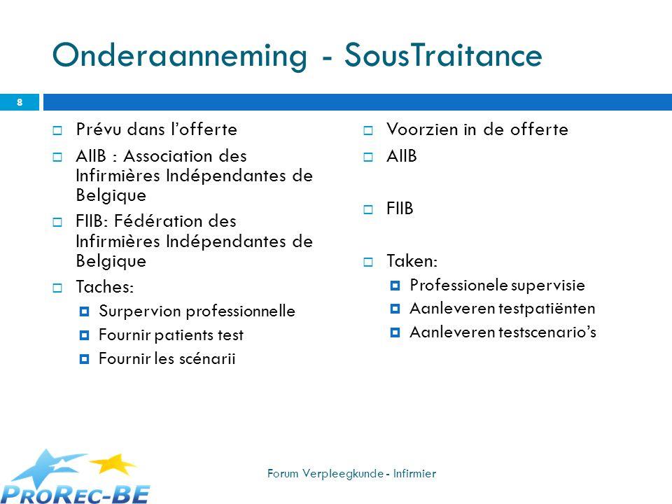 Onderaanneming - SousTraitance Prévu dans lofferte AIIB : Association des Infirmières Indépendantes de Belgique FIIB: Fédération des Infirmières Indép
