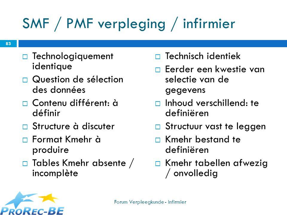 SMF / PMF verpleging / infirmier Technologiquement identique Question de sélection des données Contenu différent: à définir Structure à discuter Forma