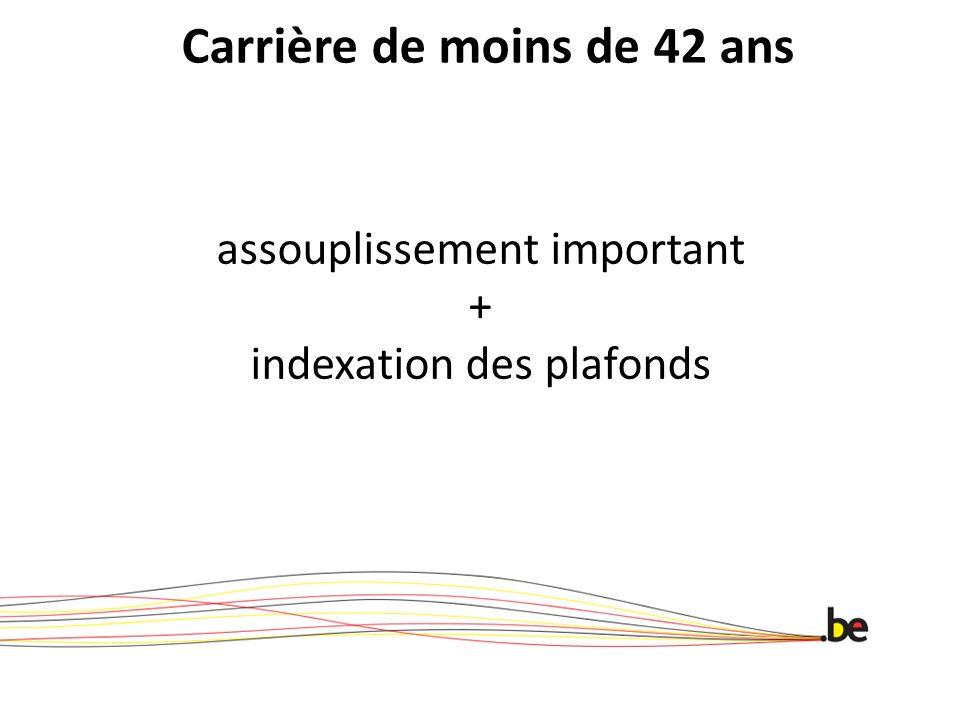 Carrière de moins de 42 ans assouplissement important + indexation des plafonds