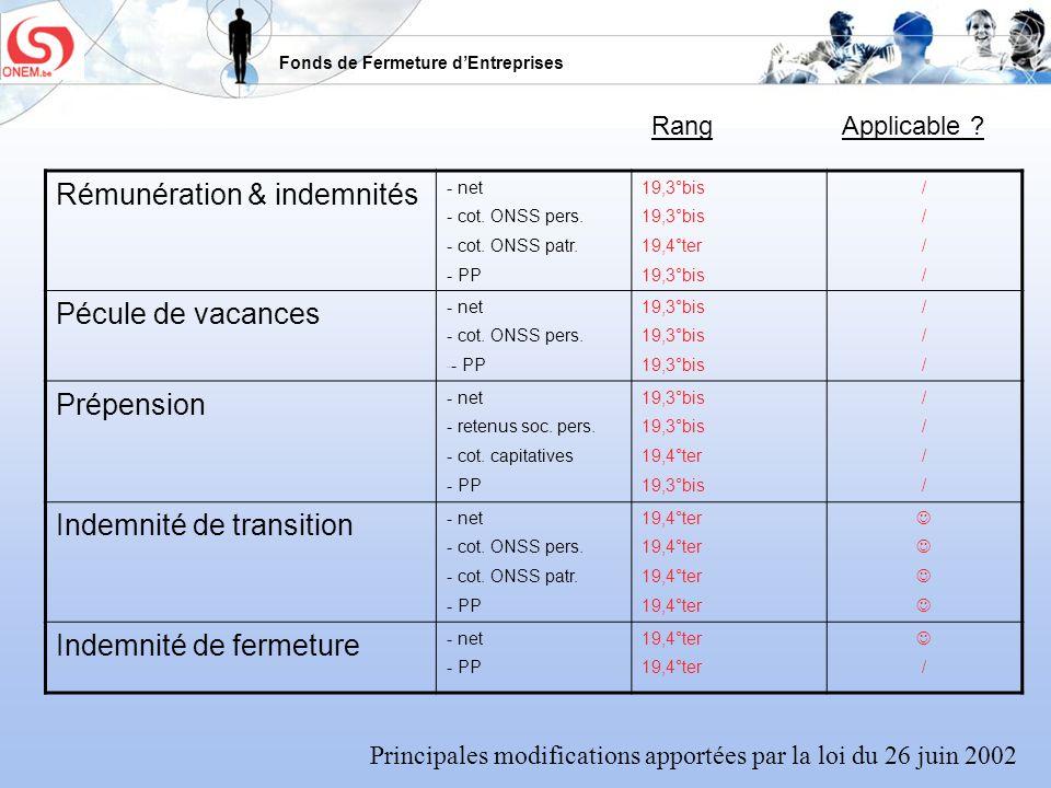 Fonds de Fermeture dEntreprises Rémunération & indemnités - net - cot. ONSS pers. - cot. ONSS patr. - PP 19,3°bis 19,4°ter 19,3°bis //////// Pécule de