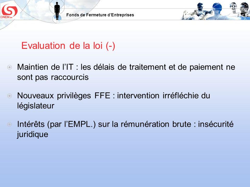 Fonds de Fermeture dEntreprises Evaluation de la loi (-) Maintien de lIT : les délais de traitement et de paiement ne sont pas raccourcis Nouveaux pri