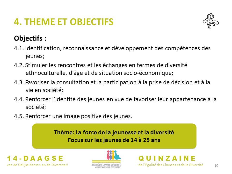 10 4. THEME ET OBJECTIFS Objectifs : 4.1.