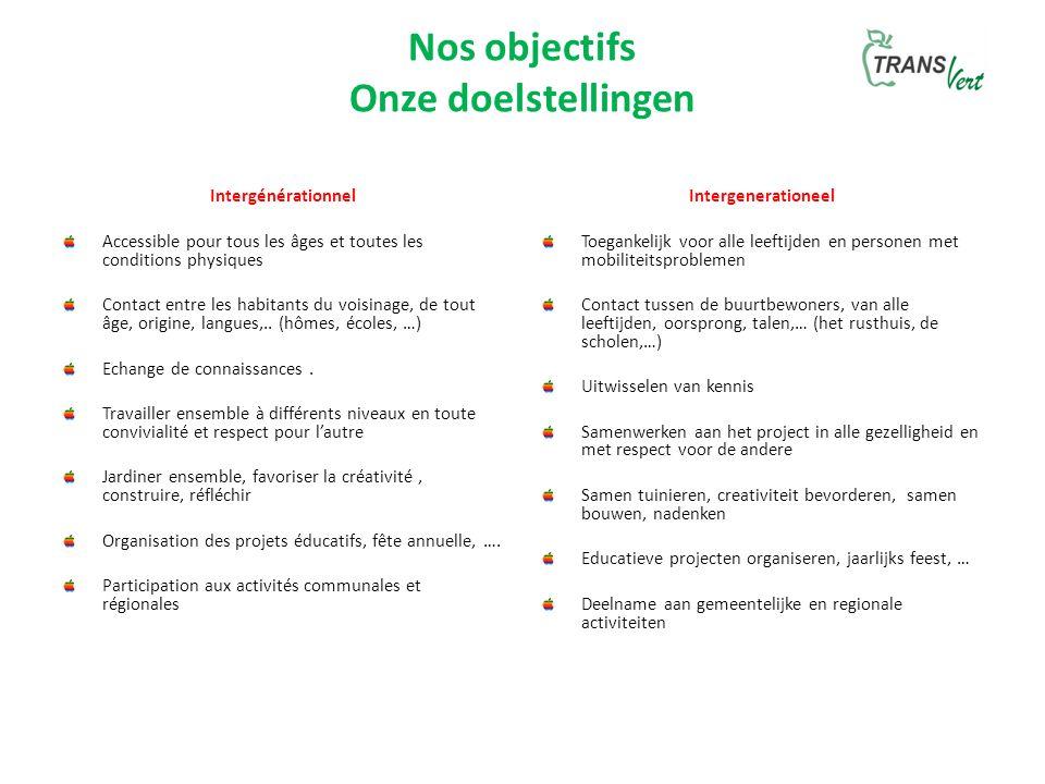 Nos objectifs Onze doelstellingen Intergénérationnel Accessible pour tous les âges et toutes les conditions physiques Contact entre les habitants du voisinage, de tout âge, origine, langues,..