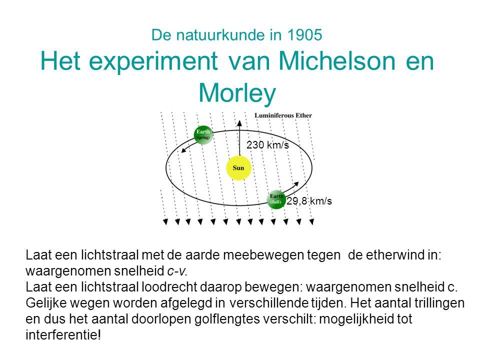 De natuurkunde in 1905 Het experiment van Michelson en Morley Laat een lichtstraal met de aarde meebewegen tegen de etherwind in: waargenomen snelheid
