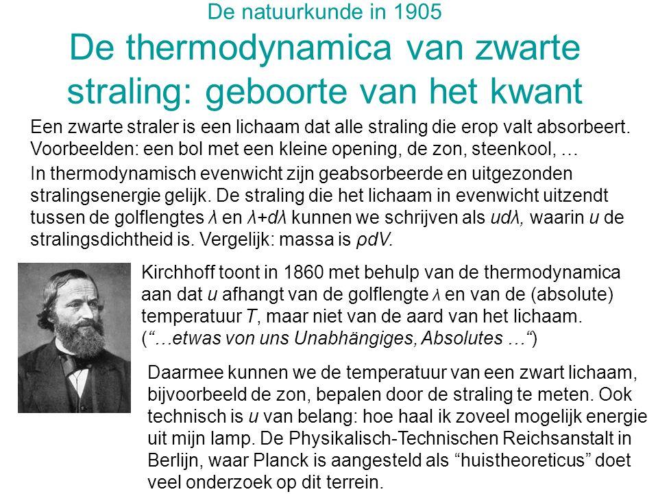 De natuurkunde in 1905 De thermodynamica van zwarte straling: geboorte van het kwant Een zwarte straler is een lichaam dat alle straling die erop valt