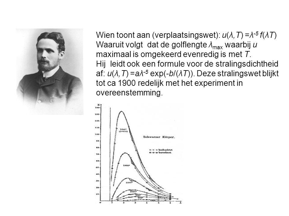 Wien toont aan (verplaatsingswet): u(λ,T) =λ -5 f(λT) Waaruit volgt dat de golflengte λ max waarbij u maximaal is omgekeerd evenredig is met T. Hij le