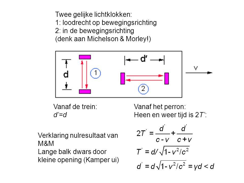Twee gelijke lichtklokken: 1: loodrecht op bewegingsrichting 2: in de bewegingsrichting (denk aan Michelson & Morley!) Vanaf de trein: d=d Vanaf het p