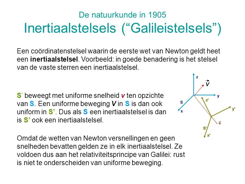 De natuurkunde in 1905 Galileitransformatie Wat is de relatie tussen de coördinaten x, y, z, t van de gebeurtenis P in S en de coördinaten x, y, z, t van P in S.