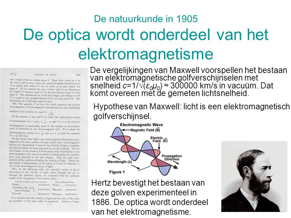 De natuurkunde in 1905 De optica wordt onderdeel van het elektromagnetisme De vergelijkingen van Maxwell voorspellen het bestaan van elektromagnetisch