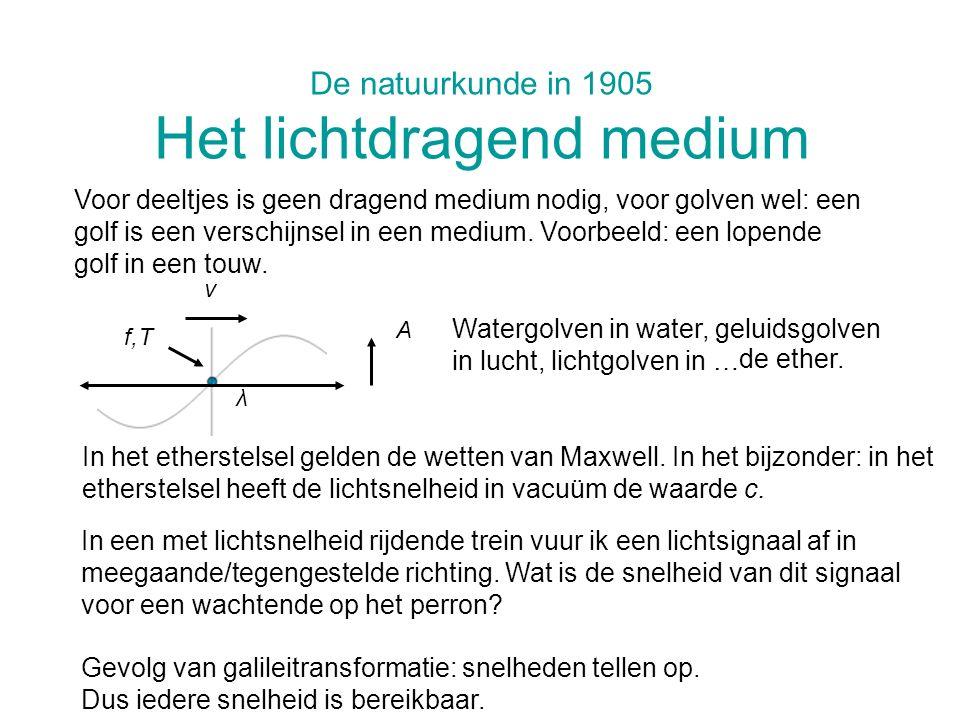 De natuurkunde in 1905 Galilei en de wetten van Maxwell Omdat de lichtsnelheid c = 1/(ε 0 μ 0 ) voorkomt in de wetten van Maxwell zijn ze niet invariant onder de galileitransformatie.