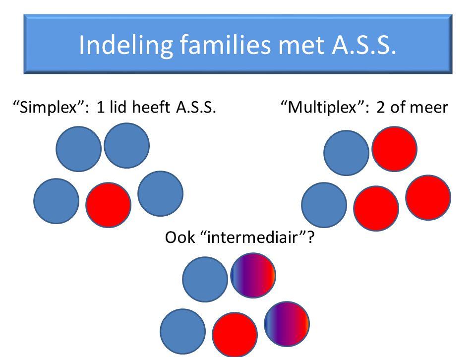 Indeling families met A.S.S. Simplex: 1 lid heeft A.S.S.Multiplex: 2 of meer Ook intermediair?