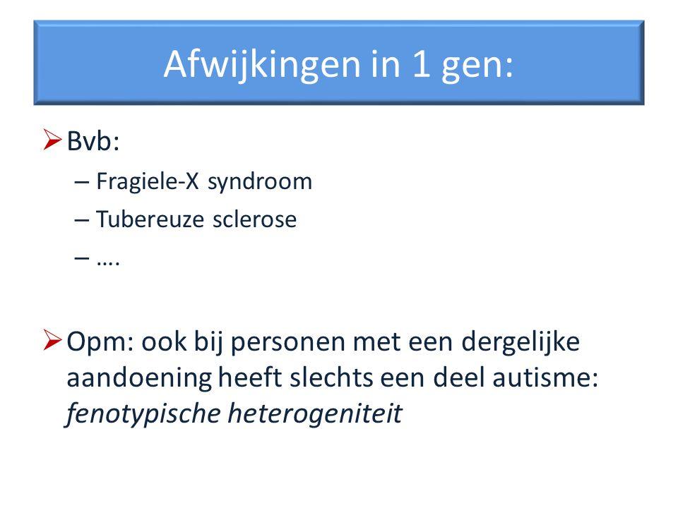 Afwijkingen in 1 gen: Bvb: – Fragiele-X syndroom – Tubereuze sclerose – …. Opm: ook bij personen met een dergelijke aandoening heeft slechts een deel