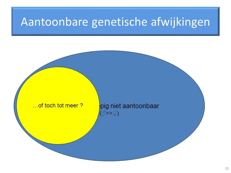 Aantoonbare genetische afwijkingen 33 voorlopig niet aantoonbaar (>>) aantoonbare oorzaak circa 10% > …of toch tot meer ?