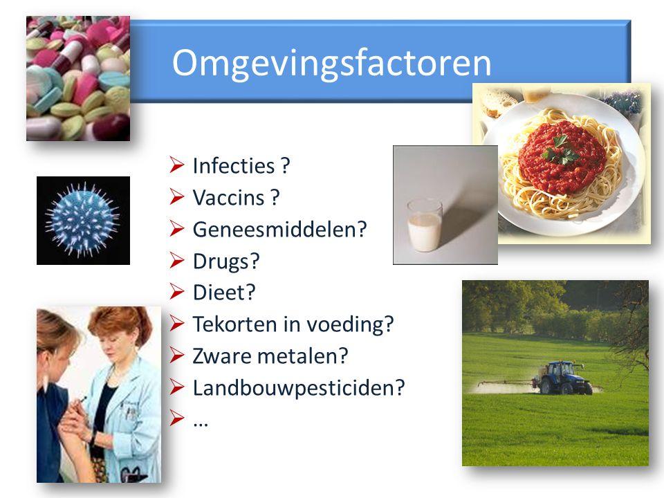 Omgevingsfactoren Infecties ? Vaccins ? Geneesmiddelen? Drugs? Dieet? Tekorten in voeding? Zware metalen? Landbouwpesticiden? …