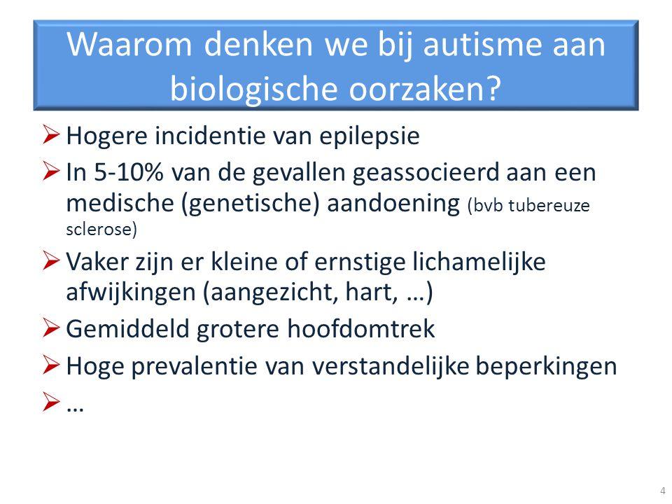 Waarom denken we bij autisme aan biologische oorzaken? Hogere incidentie van epilepsie In 5-10% van de gevallen geassocieerd aan een medische (genetis