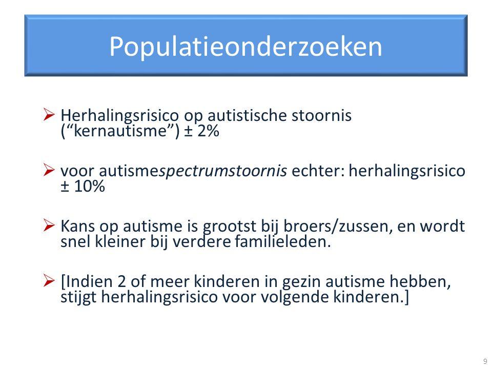 Populatieonderzoeken Herhalingsrisico op autistische stoornis (kernautisme) ± 2% voor autismespectrumstoornis echter: herhalingsrisico ± 10% Kans op autisme is grootst bij broers/zussen, en wordt snel kleiner bij verdere familieleden.