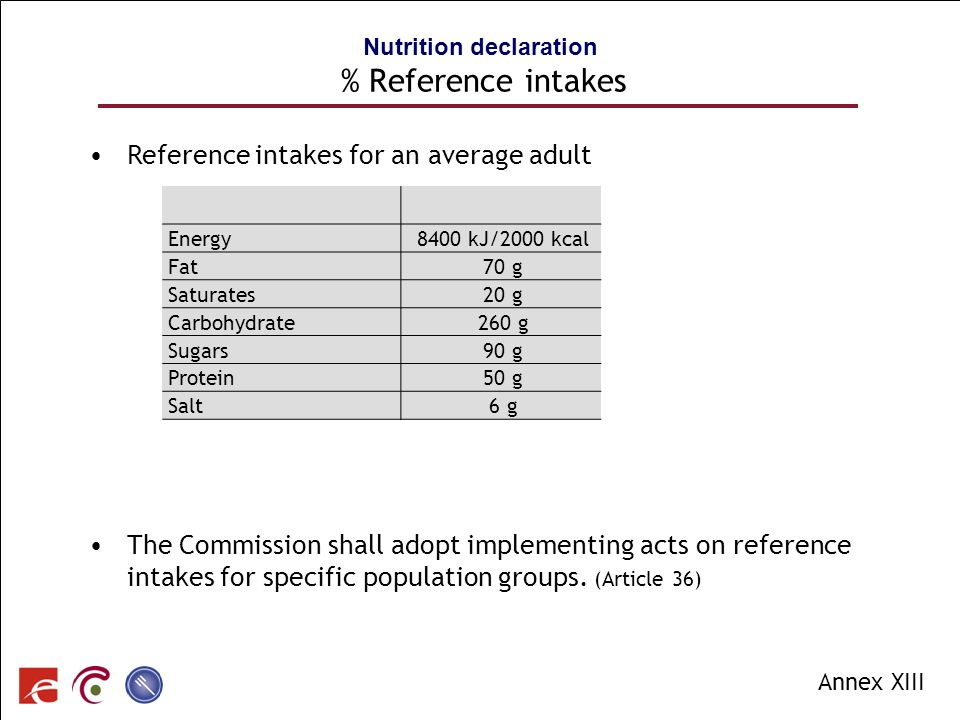 Reference intakes for an average adult The Commission shall adopt implementing acts on reference intakes for specific population groups. (Article 36)