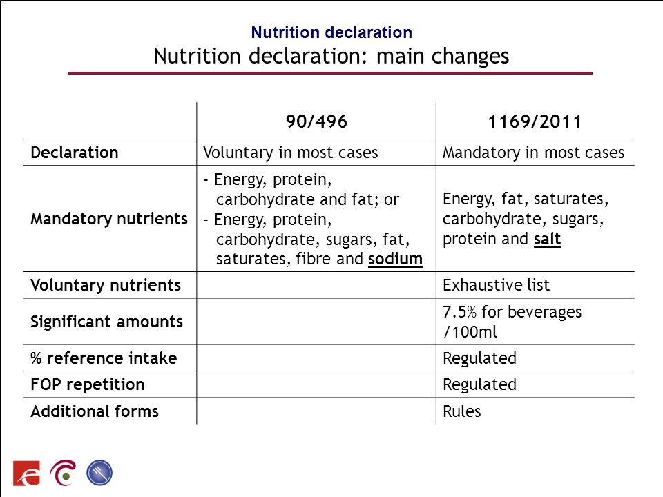 SPF SANTE PUBLIQUE, SECURITE DE LA CHAINE ALIMENTAIRE ET ENVIRONNEMENT Nutrition declaration Nutrition declaration: main changes 90/4961169/2011 Decla