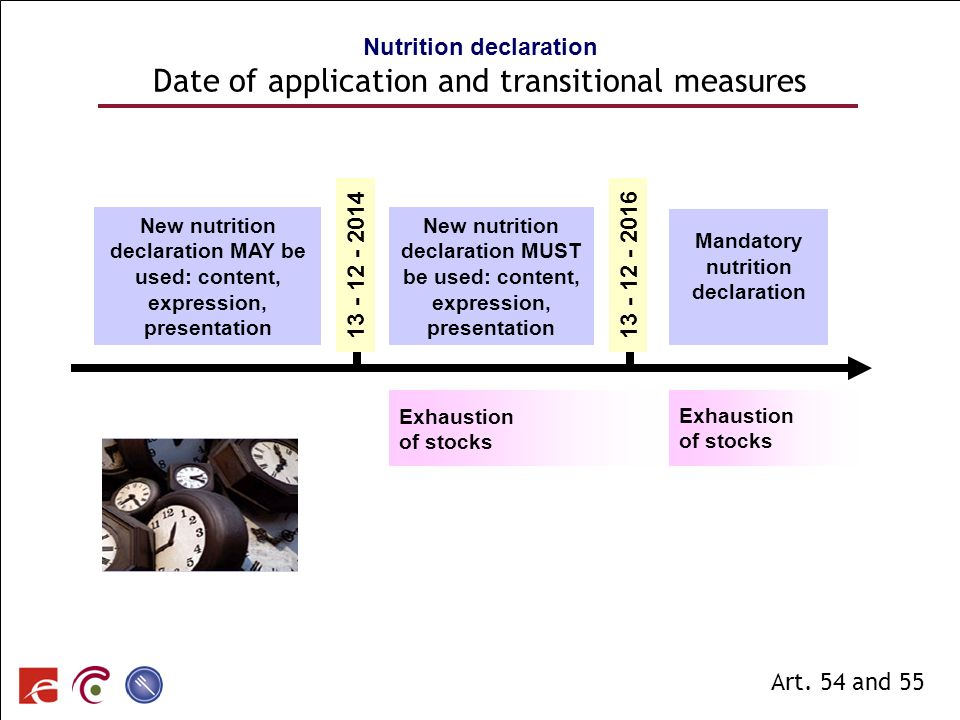 SPF SANTE PUBLIQUE, SECURITE DE LA CHAINE ALIMENTAIRE ET ENVIRONNEMENT Nutrition declaration Date of application and transitional measures Article 54
